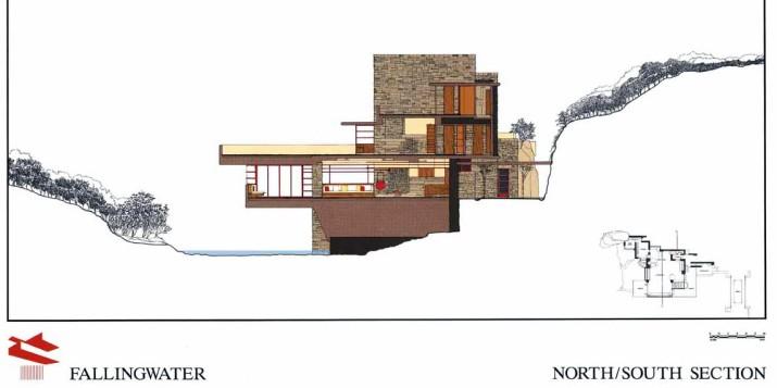 Fallingwater - F. Lloyd Wright