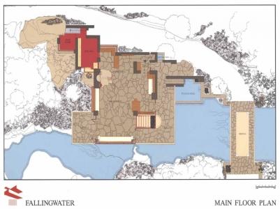 Fallingwater - F.Lloyd Wright