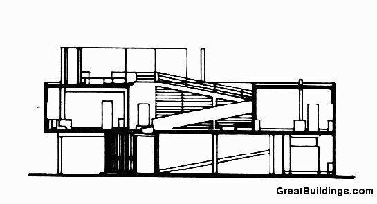 Villa Savoye - Plans - Le Corbusier